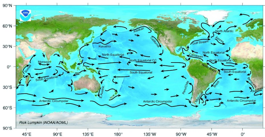 Image Displaying Ocean Surface Currents
